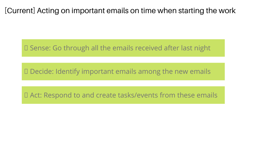 Acting on important emails in Gmail