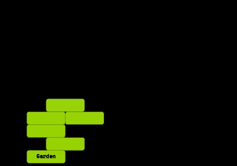 Solving Google Semantris using OpenCV and Word2Vec - hack(pravj